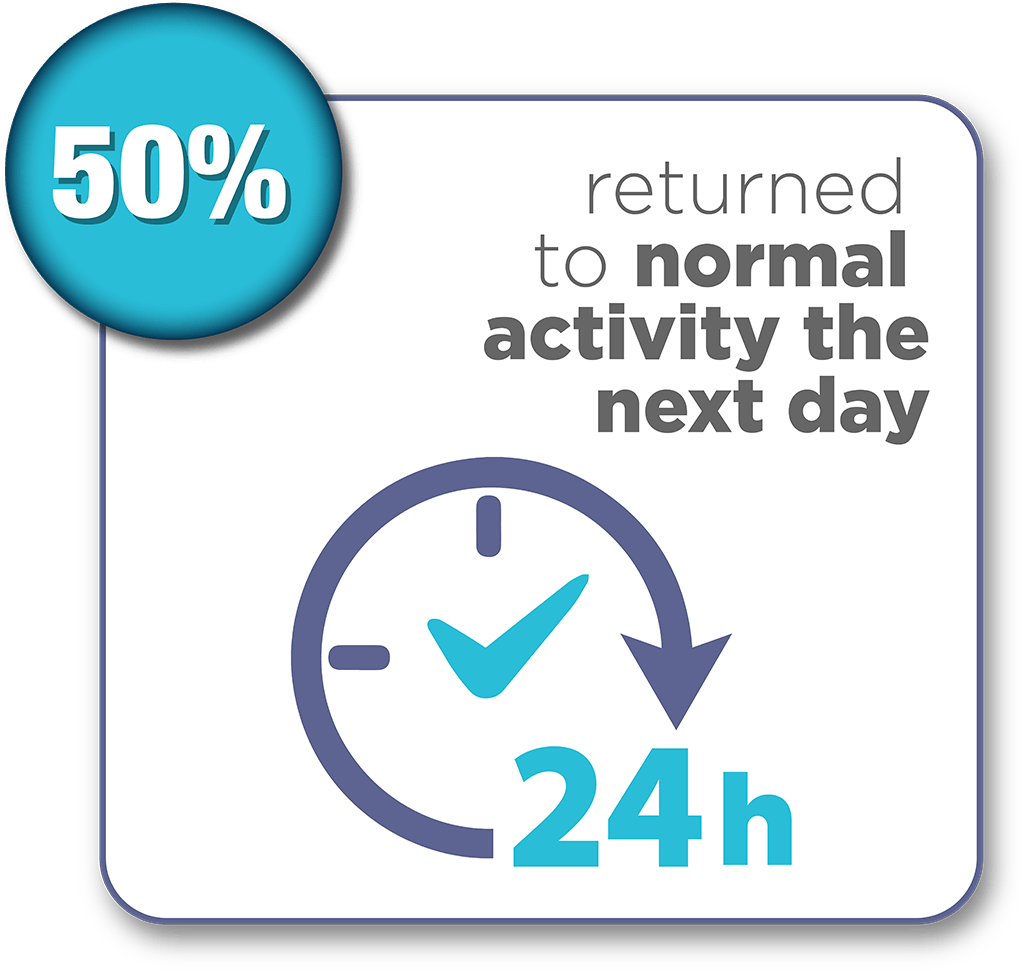 Return-to-normal-activity